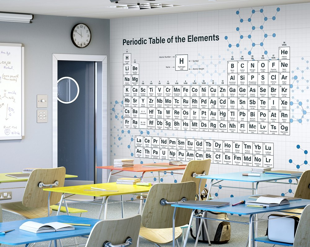 Periodic Table Wall Mural Wallpaper
