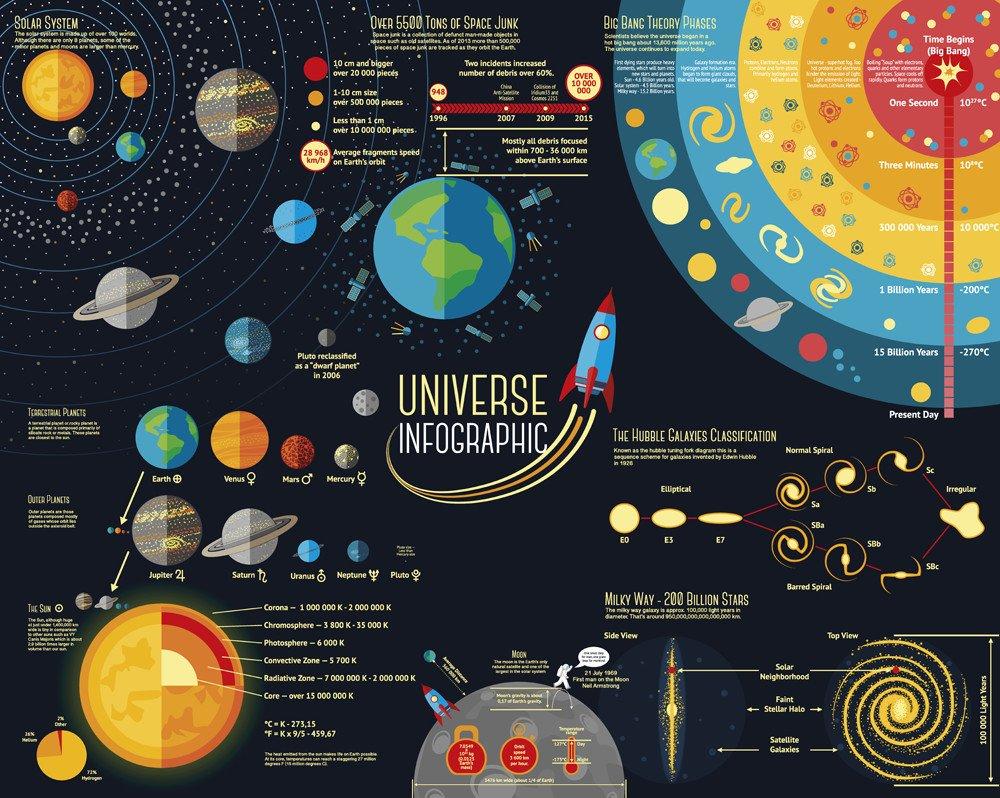 Scientific Universe Wall Mural Ohpopsi